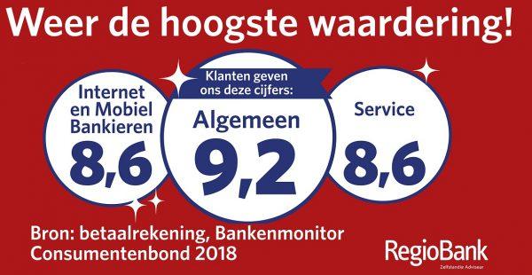 Hoogste waardering RegioBank